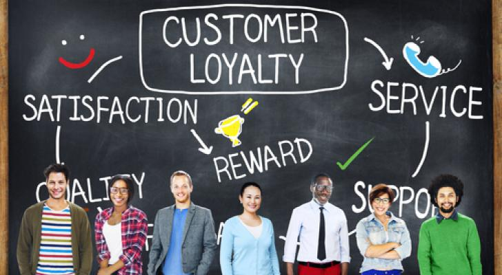 The Eight Do's & Don'ts of a C-store Rewards Program - Featured Image